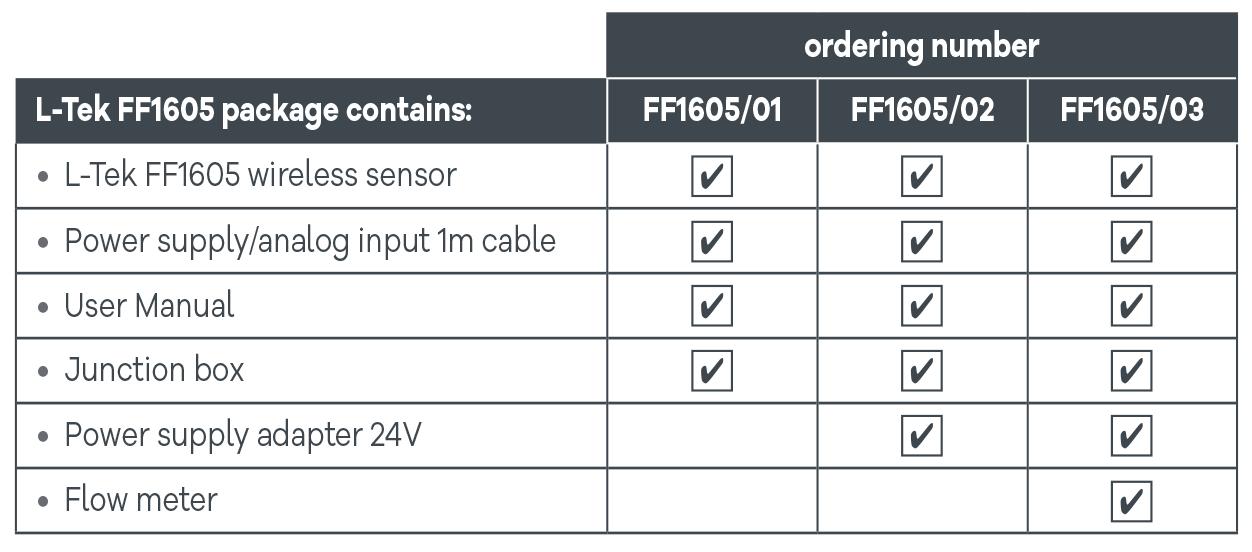 L-Tek FF 1605 kits